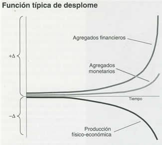 triple curva