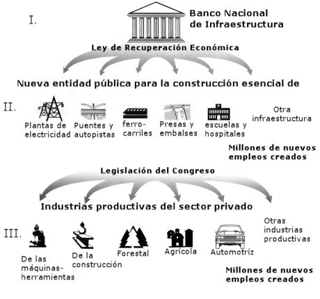 Final del capitalismo que impide realmente crear el for Pagina del banco exterior
